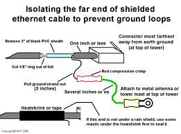 Shielded Cable Diagram - Polycab Cables And Wires