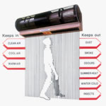 Image - almonard make industrial air curtains keep air cool , clean & warm & prevent dust, insects etc - distributor & supplier